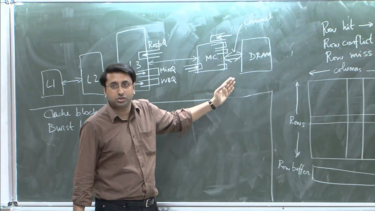Mod-01 Lec-29 Topics in memory system, DRAM and SRAM technology