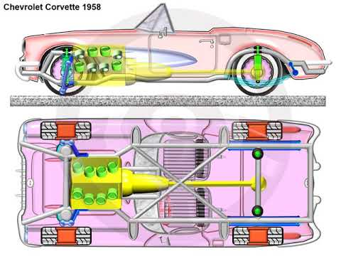 Chevrolet Corvair (1/5)