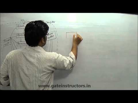 Compiler Design lecture | Introduction and various phases of compiler | 12