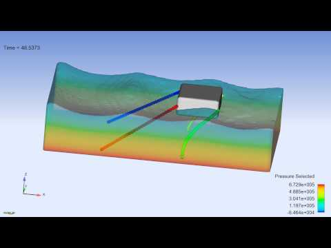 Offshore Platform - Mooring Lines Simulation