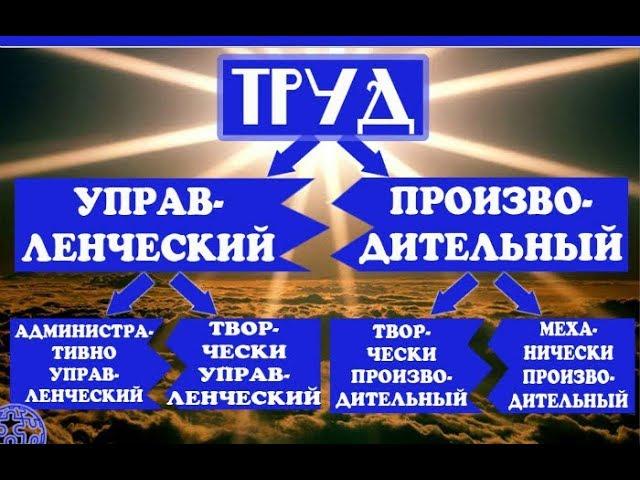 Принципы кадровой политики. Виталий Антипин