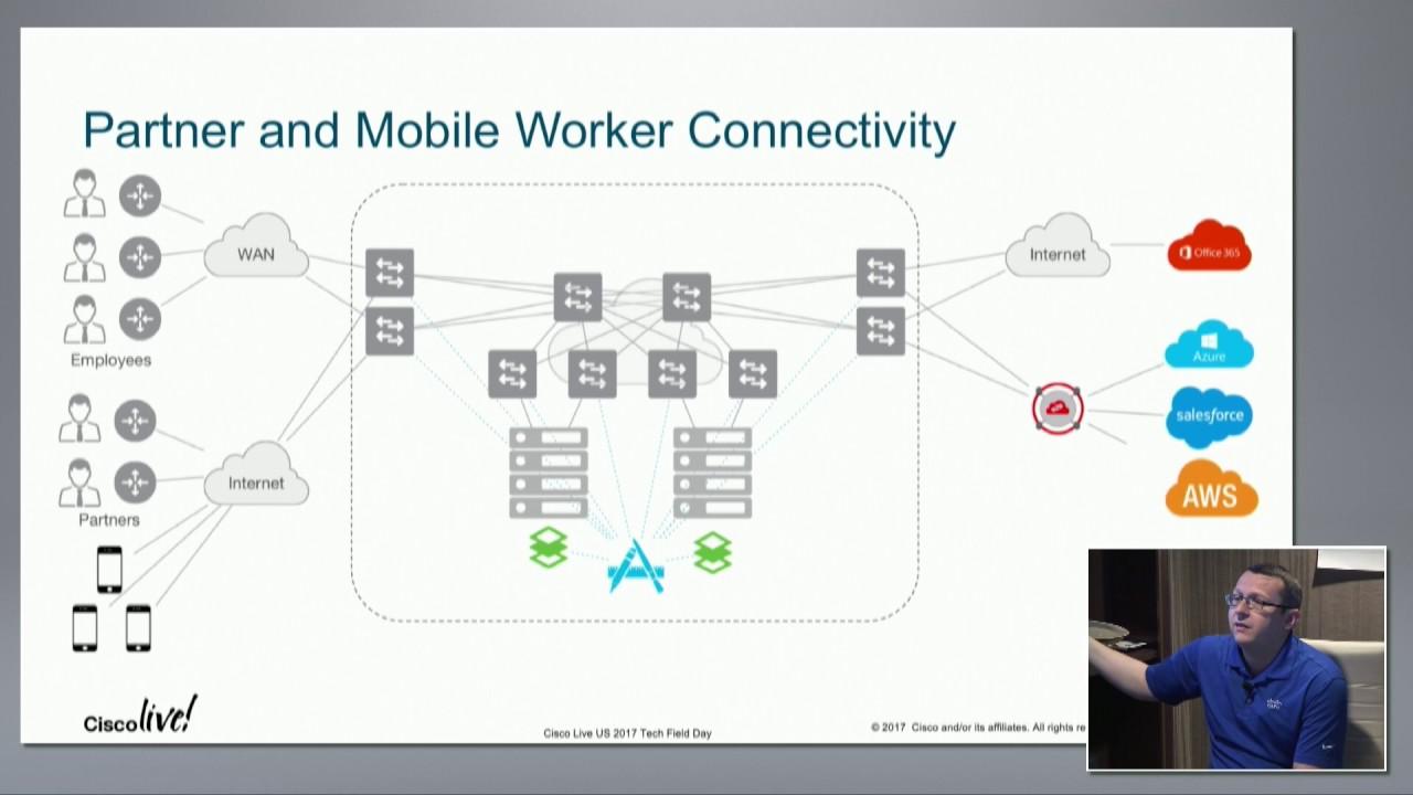 Cisco Secure Agile Exchange - Architecture Building Blocks with Miles Davis