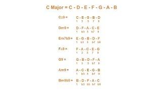 9 chords