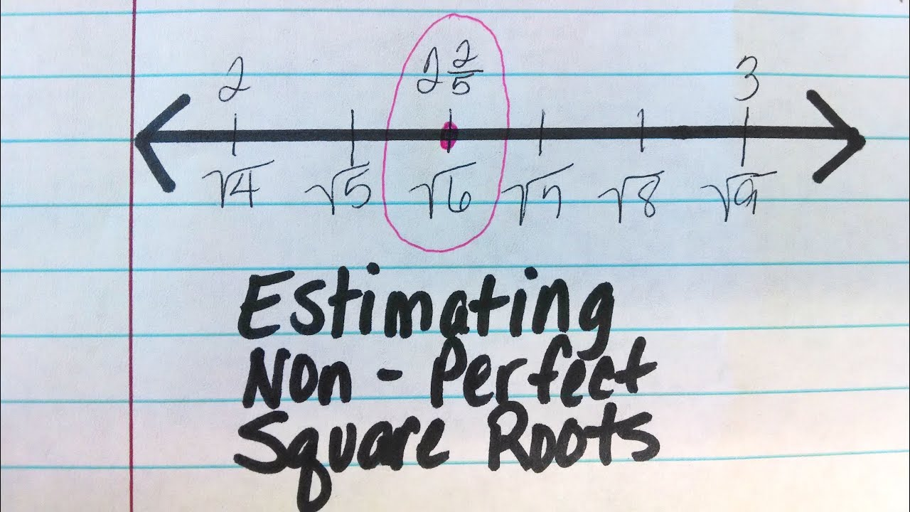 Best way to estimate SQUARE ROOTS OF NON-PERFECT SQUARES! - YouTube