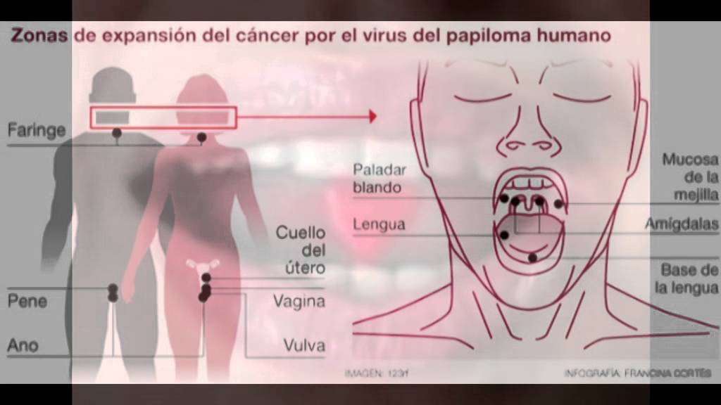 peligros sexo oral