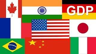 Top 10 Economies - Top 10 Economies 2018 (GDP)