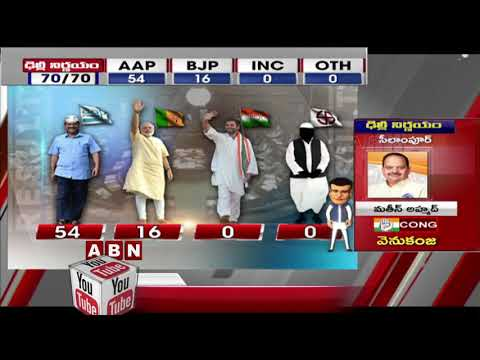 Special Discussion Over Delhi Assembly Elections Results 2020 - AAP Vs BJP - Part -2 - ABN Telugu - 동영상