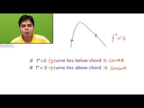 Application of derivatives - Convex and concave functions