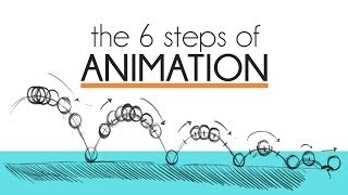 The 6 Steps of Animation