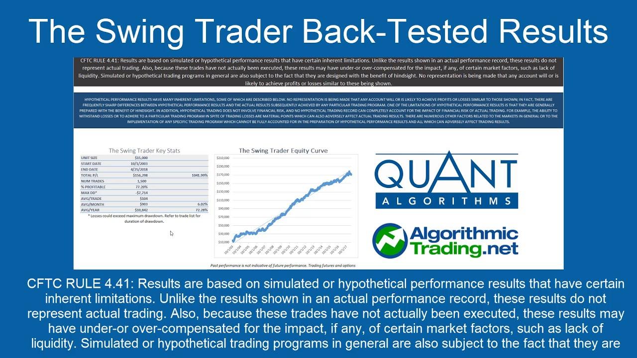 24 option trading strategies