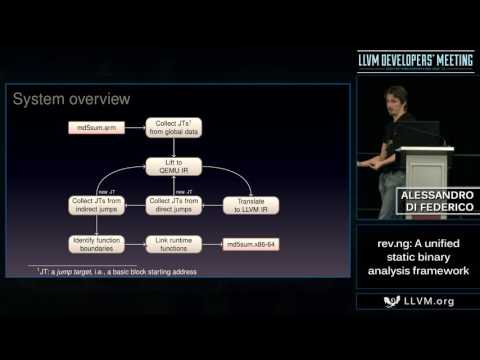 """2016 LLVM Developers' Meeting: A. Di Federico  """"rev.ng: A QEMU- And LLVM-based Static ..."""""""