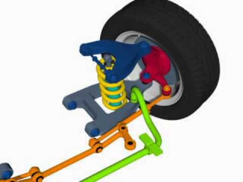 Suspension System Animation