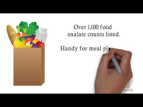 Oxalate Food Counts For Pc - Free Download For Windows 10, 8, 7