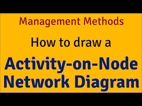 How to draw Activity-on-Node network diagram?