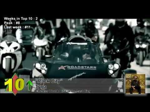 Top 10 Songs - year of 2012