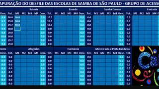 APURAÇÃO CARNAVAL SÃO PAULO 2018 (GRUPO DE ACESSO)
