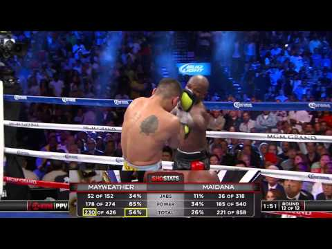 Floyd Mayweather vs Marcos Maidana (Highlights)