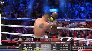 Floyd Mayweather vs Marcos Maidana (Highlights)