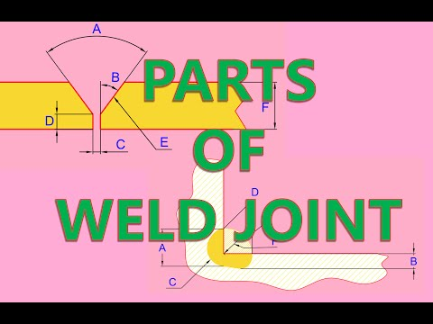 Parts of weld Joints