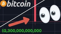 BITCOIN IS BREAKING DOWN AS EXPECTED!!! 👀| $2,300,000,000,000 PRINTED!!