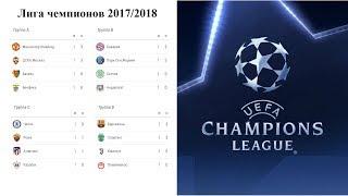 Футбол Лига Чемпионов 2017/2018. Результаты 2 тура в группах A. B. C. D. Расписание