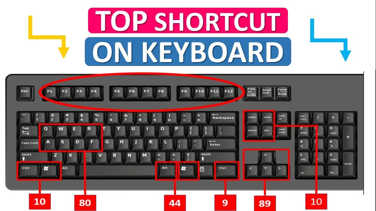 The Best use of FUNCTION KEYS | Computer And Laptop shortcut key