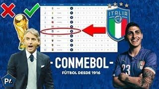 ITALIA iría AL MUNDIAL en CONMEBOL Iría a QATAR 2022
