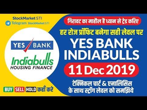 Indiabulls Housing Share News | Indiabulls Forecast| YESBANK Share News | Yesbank Stock Price Target