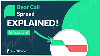 Bear Call Spread | Options Trading Strategy Guide