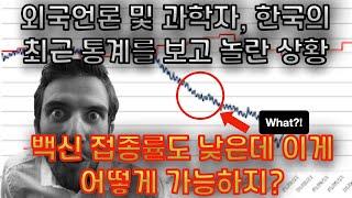 외국언론 및 과학자, 한국의 최근 통계를 보고 놀란 상…