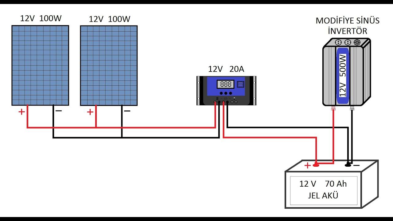 Güneş Enerjisi Detaylı Kurulumu, Maliyeti ve Malzemeleri