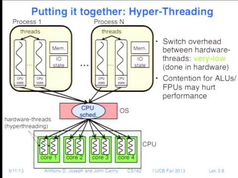 Lecture 03. Concurrency and Thread Dispatching (CS 162, Fall 2013, UC Berkeley)