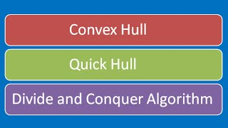 Programming Interview: Convex Hull Problem (Quick Hull Algorithm) Divide and Conquer