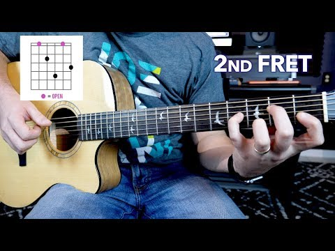Moveable Open Chords That Sound Beautiful