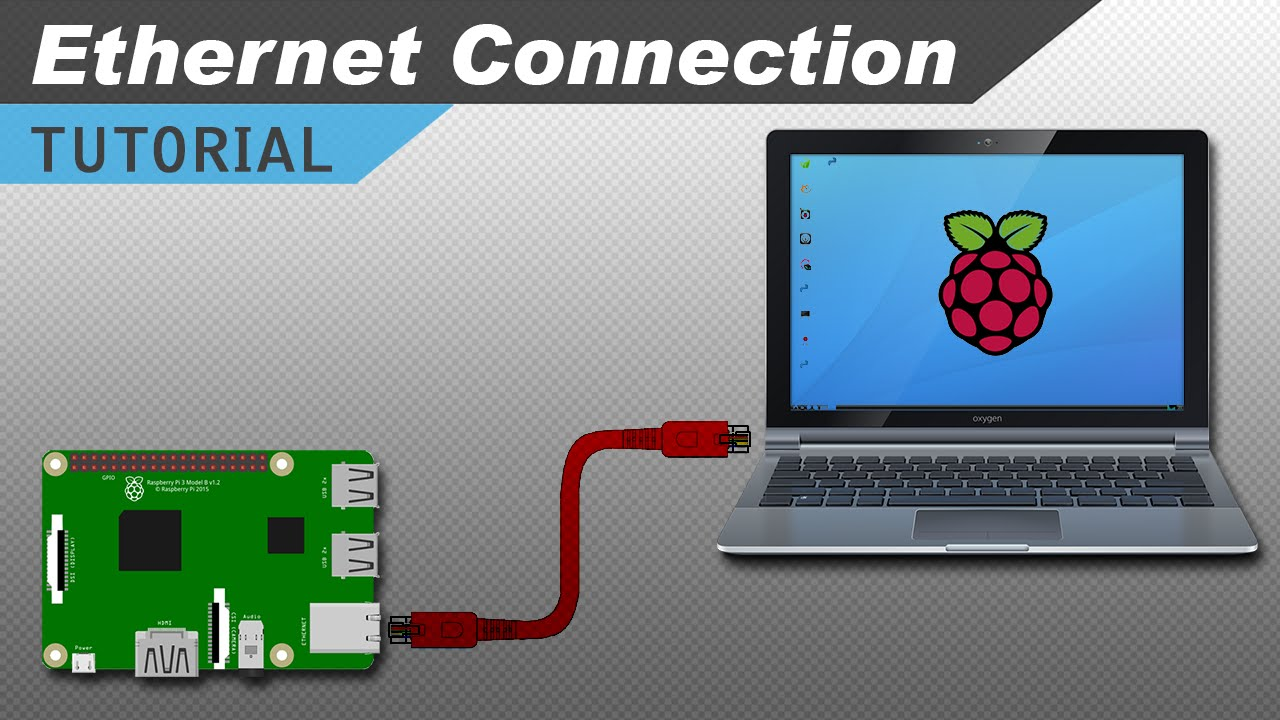 How to Connect to a Raspberry Pi Directly with an Ethernet Cable ...