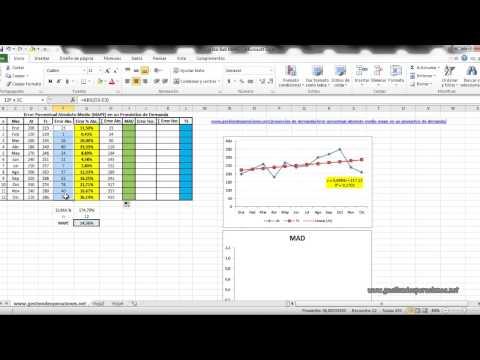 Cálculo del Error Porcentual Absoluto Medio o MAPE en un Pronóstico de Demanda