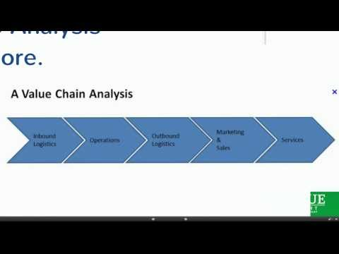 Introduction to Industry Analysis
