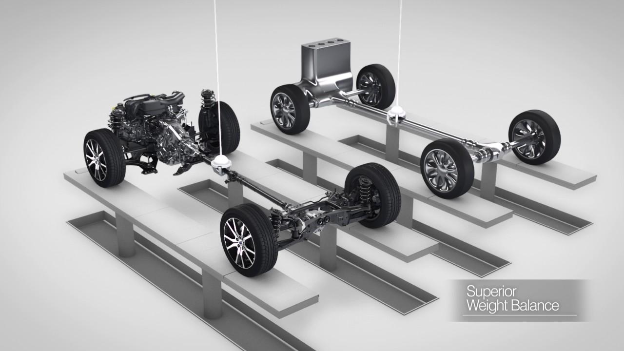 Performance:The Symmetrical AWD | Technology | SUBARU