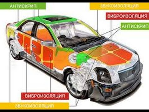 Шумоизоляция-виброизоляция.Как сделать ваше авто тише на ВАЗ 2115,2114,2113,2199,2109,2108