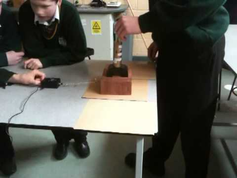 Friction coursework