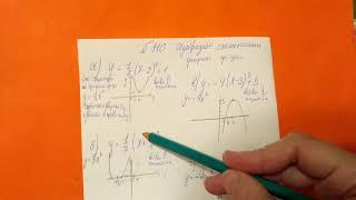 110 Алгебра 9 класс Изобразите схематически графики функций заданной формулой