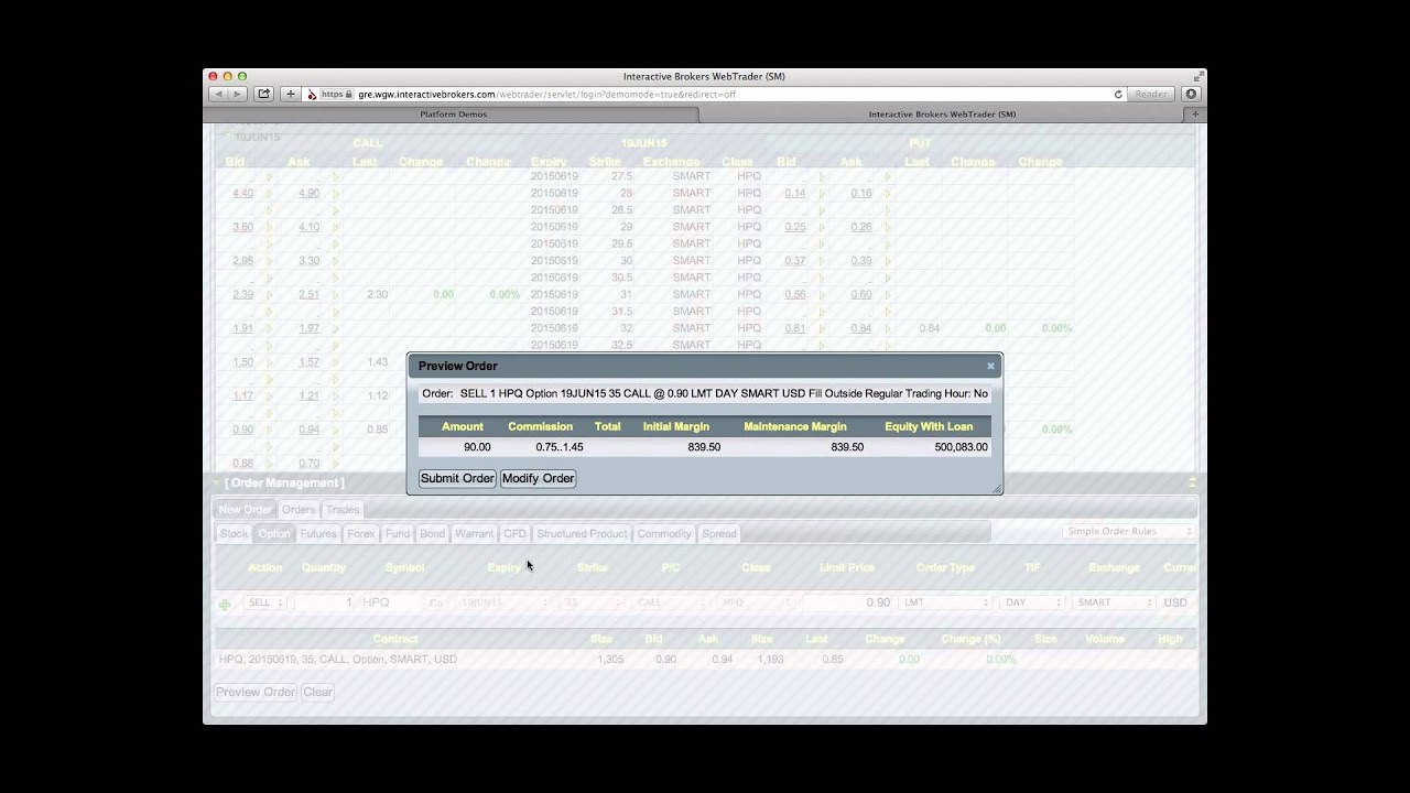 Online trading how to make money