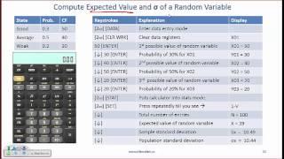 Level I CFA Quantitative Methods Reading Summary: Probability Concepts