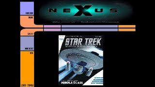 Star Trek Starships Collection USS Melbourne Nebula Class 156 Review