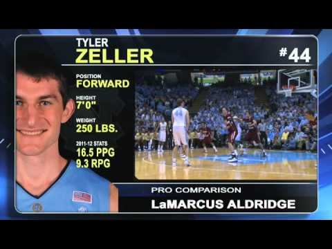 NBA Draft Profile: Tyler Zeller, C, UNC