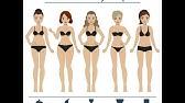 polipi de pierdere în greutate