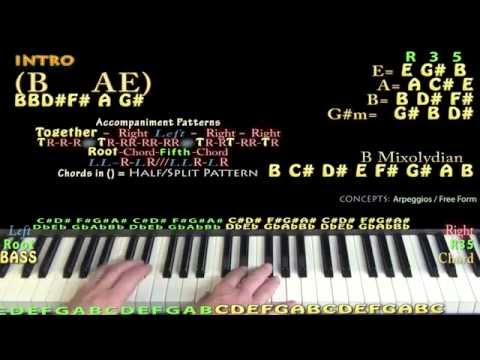Ghostbusters - Piano Cover Lesson with Lyrics/Chords