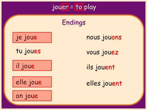 To use verbs in french conjugate regular ir