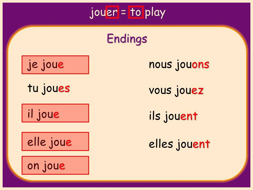 French er verbs youtube also yelomdiffusion rh