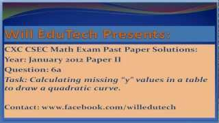 past paper ms Click here to go to the gceguide's past papers archive cambridge o level ms for may june 22 economics is wrong the answers in the mark scheme are completely different from the qurestion.